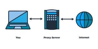 Web Proxy Socks Server